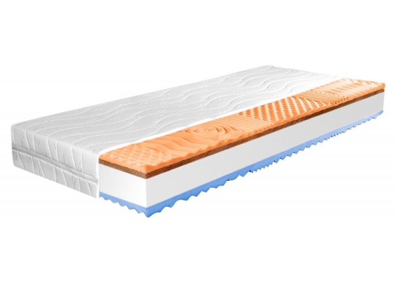 COCO DREAM sendvičový matrac
