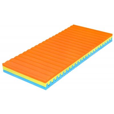 Sendvičový matrac FRODO AIR