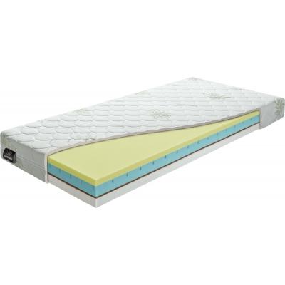 Sendvičový matrac TAMPA