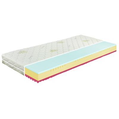 VISCO DREAM sendvičový matrac
