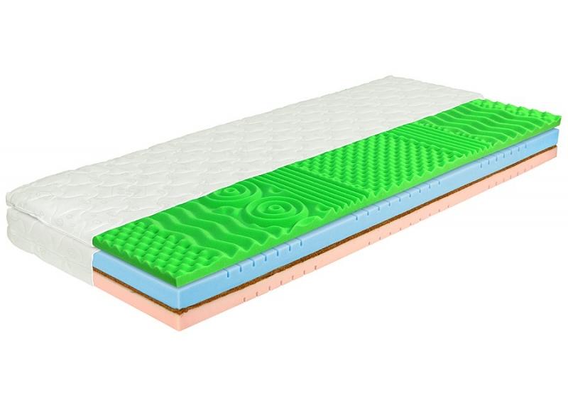 CLEAN PLUS matrac s chráničom
