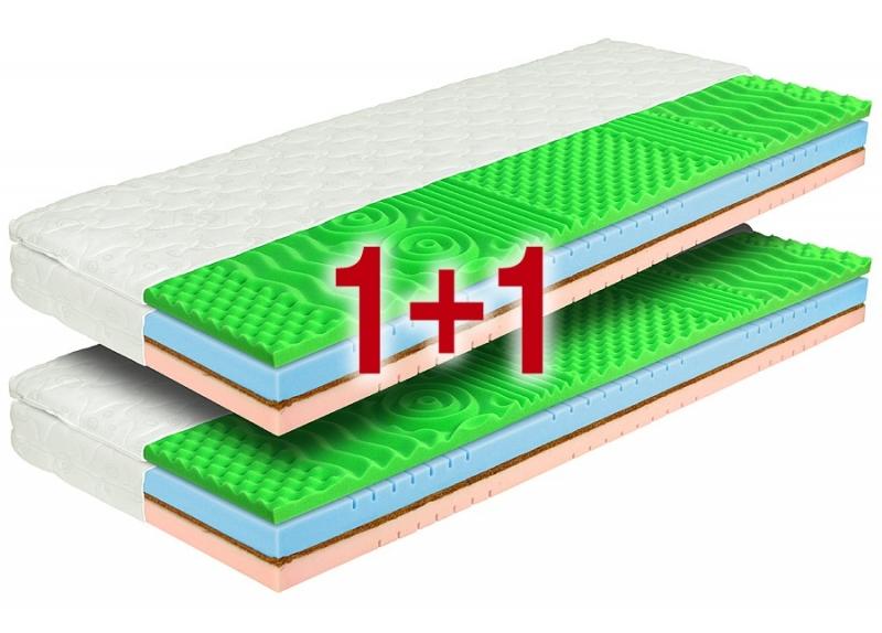 CLEAN PLUS 1+1 matrac s chráničom