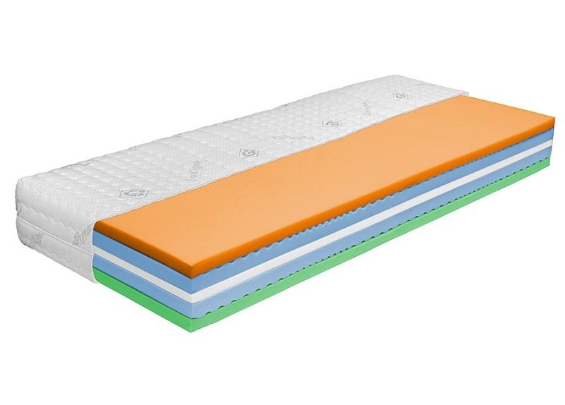 ORTHOPEDIC kvalitný sendvičový matrac